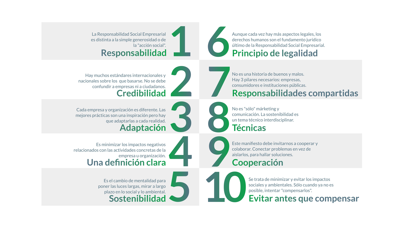 Manifiesto Participativo de Negocio Responsable